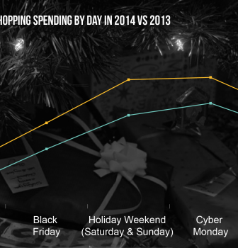 Black Friday is dead – long live delightful customer experiences