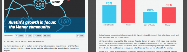 Neighborhood Data Profiles – Blog Series