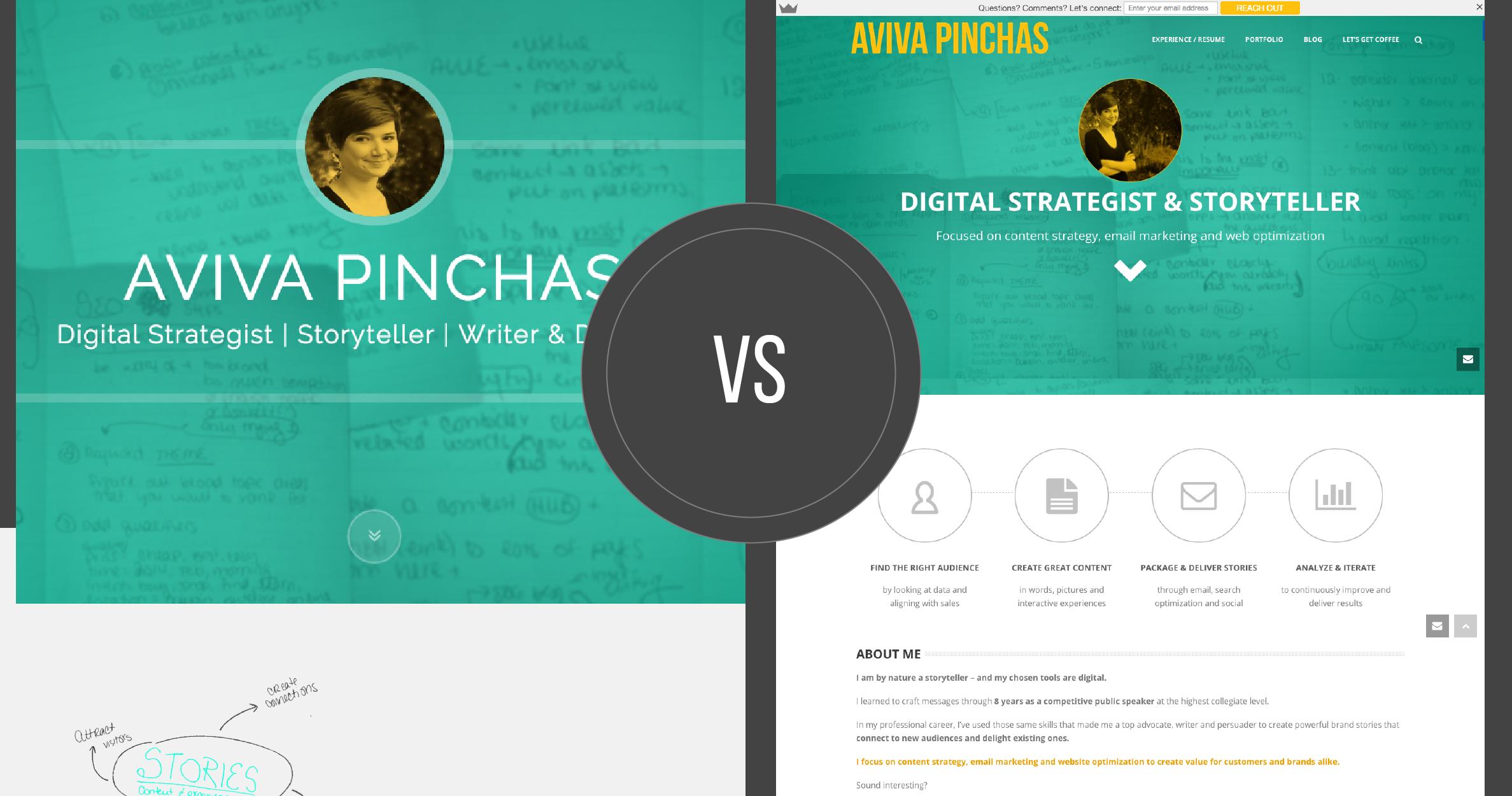 Site Redesign Comparison